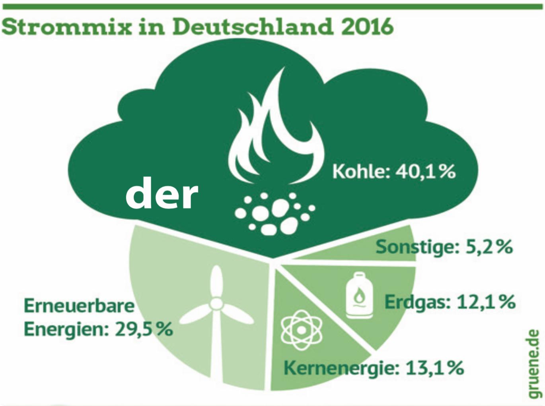 Strommix in Deutschland 2016